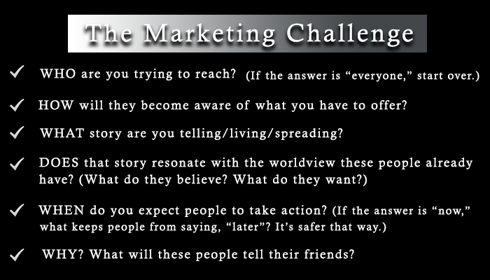 The Marketing Challenge for Financial Advisors